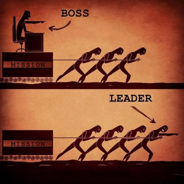 Навыки успешного лидера